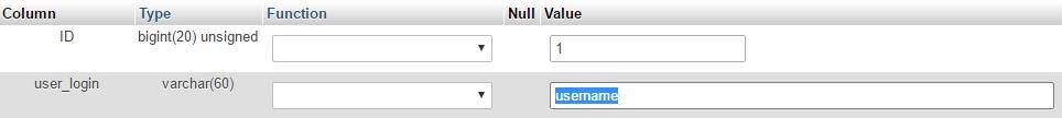 Changing your WordPress username using the phpMyAdmin tool.