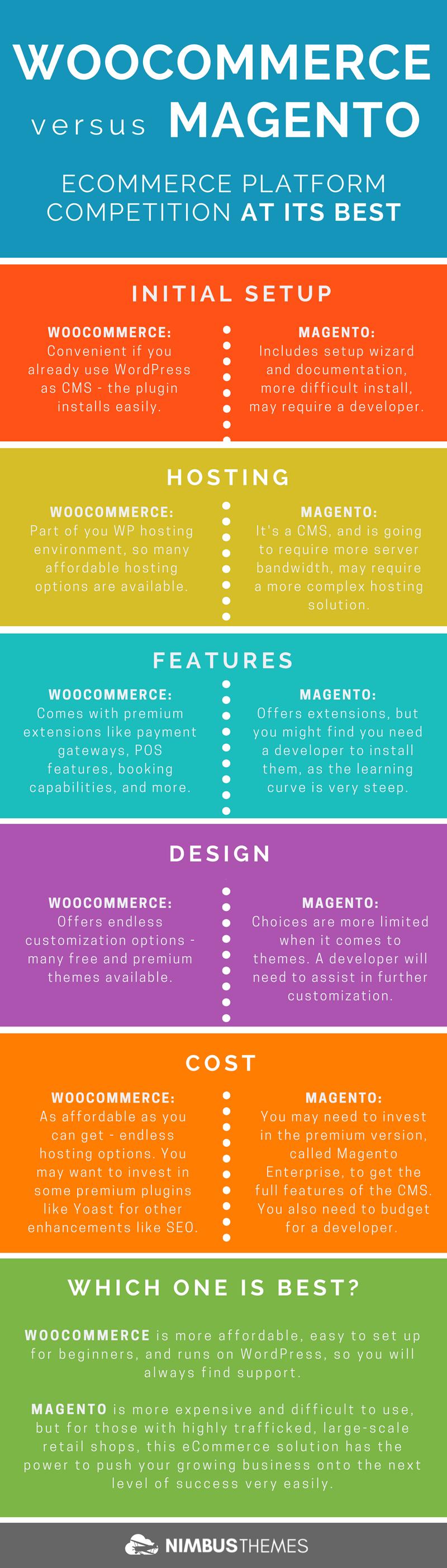 woo-magento-infographic