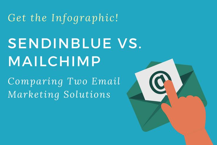 Mailchimp vs. Sendin Blue Infographic