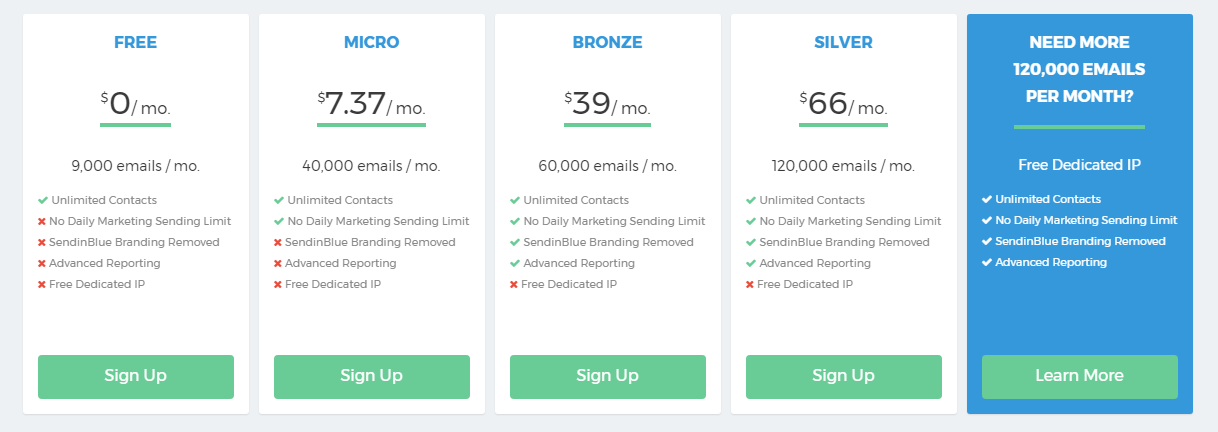 SendinBlue Pricing Table