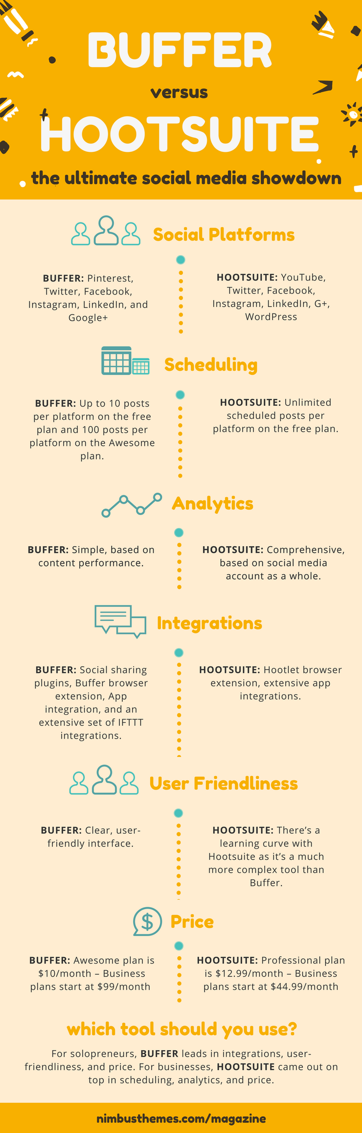 Buffer vs. Hootsuite